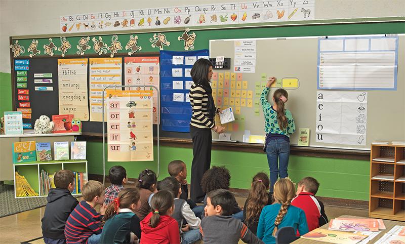 Classroom Setup Ideas For Kindergarten ~ Materials wilson language training